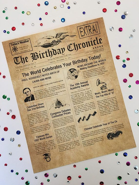 Customized newsletters,80th birthday idea